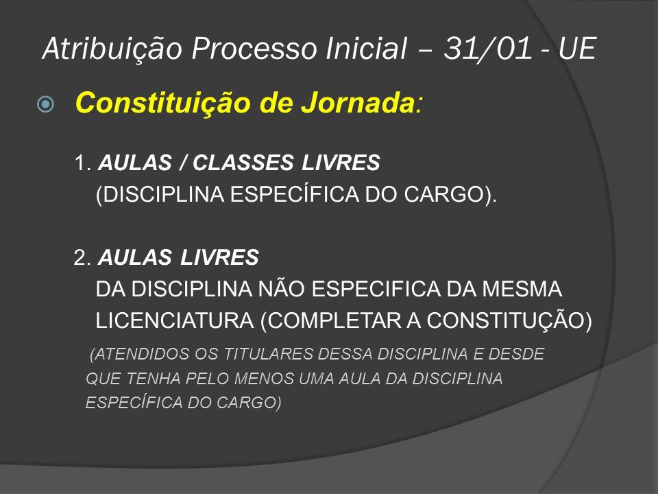 Atribuição Processo Inicial – 31/01 - UE Constituição de Jornada: 1. AULAS / CLASSES LIVRES (DISCIPLINA ESPECÍFICA DO CARGO). 2. AULAS LIVRES DA DISCI