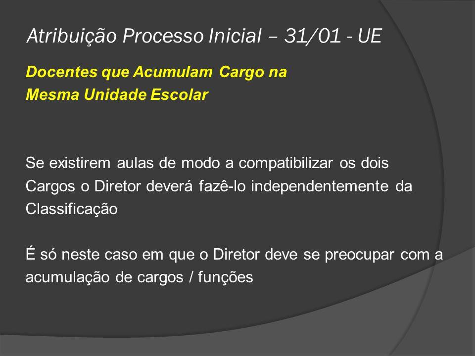 Atribuição Processo Inicial – 31/01 - UE Docentes que Acumulam Cargo na Mesma Unidade Escolar Se existirem aulas de modo a compatibilizar os dois Carg