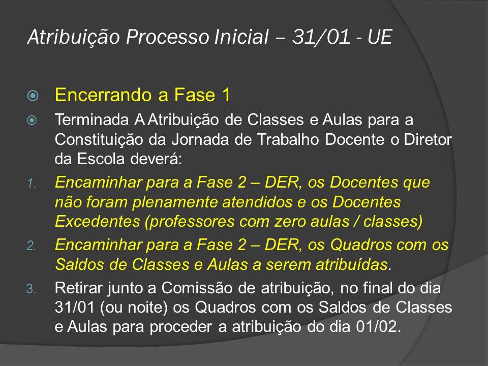 Atribuição Processo Inicial – 31/01 - UE Encerrando a Fase 1 Terminada A Atribuição de Classes e Aulas para a Constituição da Jornada de Trabalho Doce