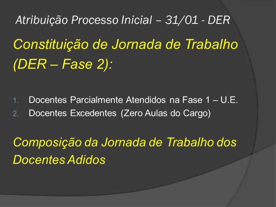 Atribuição Processo Inicial – 31/01 - DER Constituição de Jornada de Trabalho (DER – Fase 2): 1. Docentes Parcialmente Atendidos na Fase 1 – U.E. 2. D