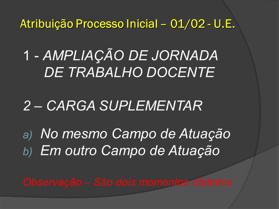Atribuição Processo Inicial – 01/02 - U.E. 1 - AMPLIAÇÃO DE JORNADA DE TRABALHO DOCENTE 2 – CARGA SUPLEMENTAR a) No mesmo Campo de Atuação b) Em outro