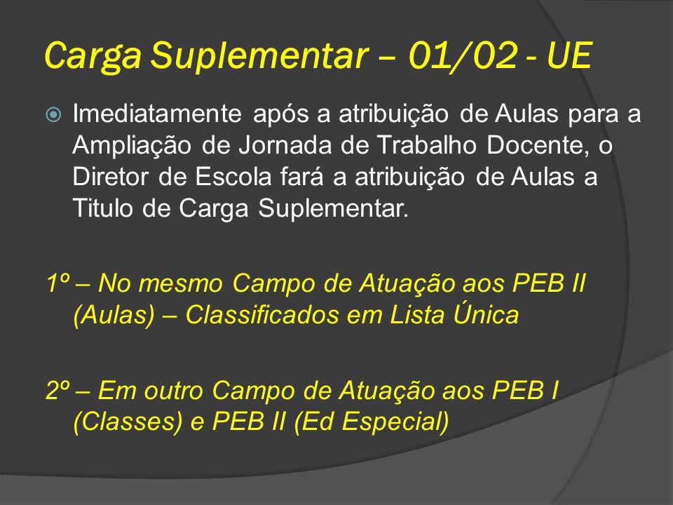 Carga Suplementar – 01/02 - UE Imediatamente após a atribuição de Aulas para a Ampliação de Jornada de Trabalho Docente, o Diretor de Escola fará a at