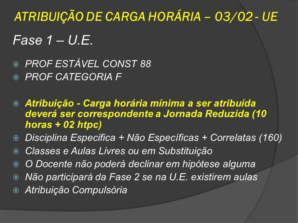 ATRIBUIÇÃO DE CARGA HORÁRIA – 03/02 - UE Fase 1 – U.E. PROF ESTÁVEL CONST 88 PROF CATEGORIA F Atribuição - Carga horária mínima a ser atribuída deverá