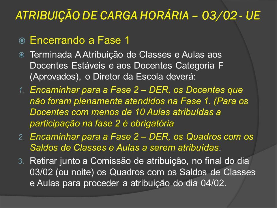 ATRIBUIÇÃO DE CARGA HORÁRIA – 03/02 - UE Encerrando a Fase 1 Terminada A Atribuição de Classes e Aulas aos Docentes Estáveis e aos Docentes Categoria
