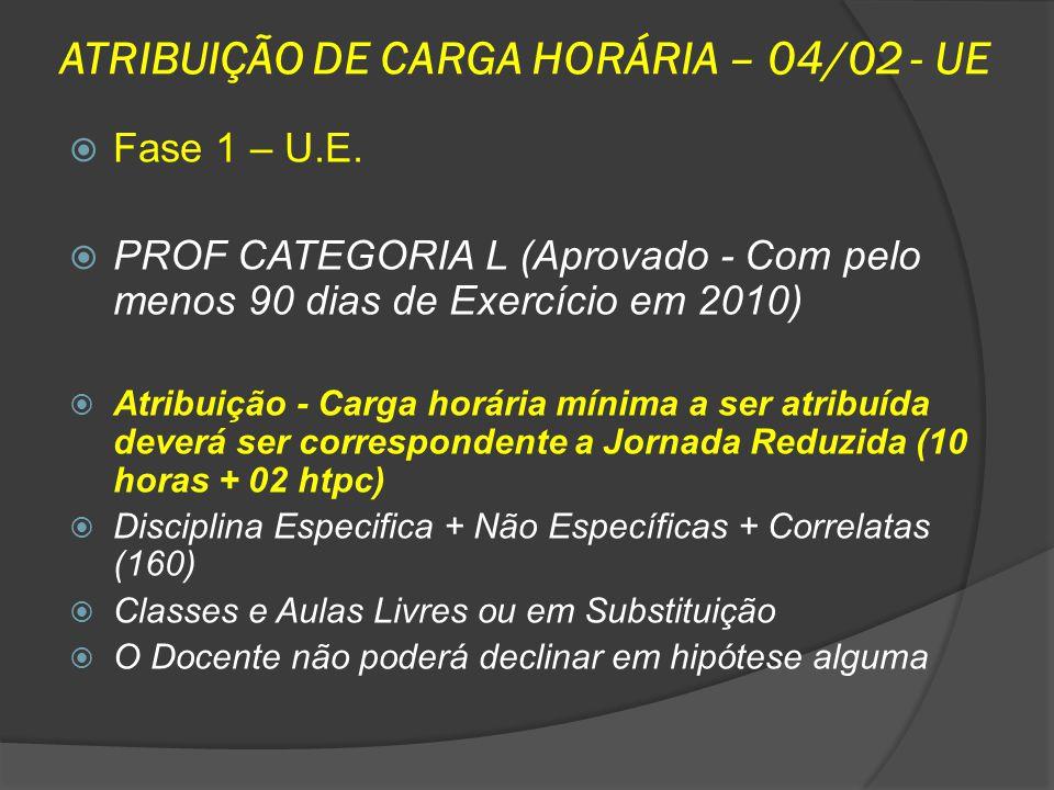 ATRIBUIÇÃO DE CARGA HORÁRIA – 04/02 - UE Fase 1 – U.E. PROF CATEGORIA L (Aprovado - Com pelo menos 90 dias de Exercício em 2010) Atribuição - Carga ho