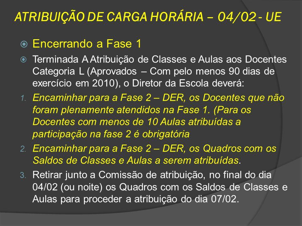 ATRIBUIÇÃO DE CARGA HORÁRIA – 04/02 - UE Encerrando a Fase 1 Terminada A Atribuição de Classes e Aulas aos Docentes Categoria L (Aprovados – Com pelo