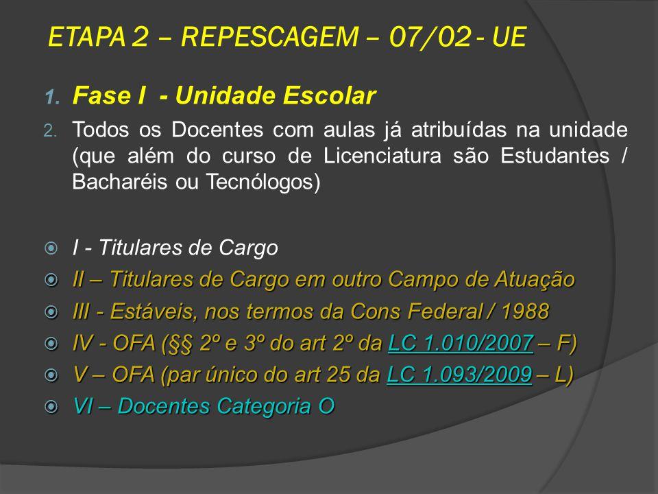 ETAPA 2 – REPESCAGEM – 07/02 - UE 1. Fase I - Unidade Escolar 2. Todos os Docentes com aulas já atribuídas na unidade (que além do curso de Licenciatu