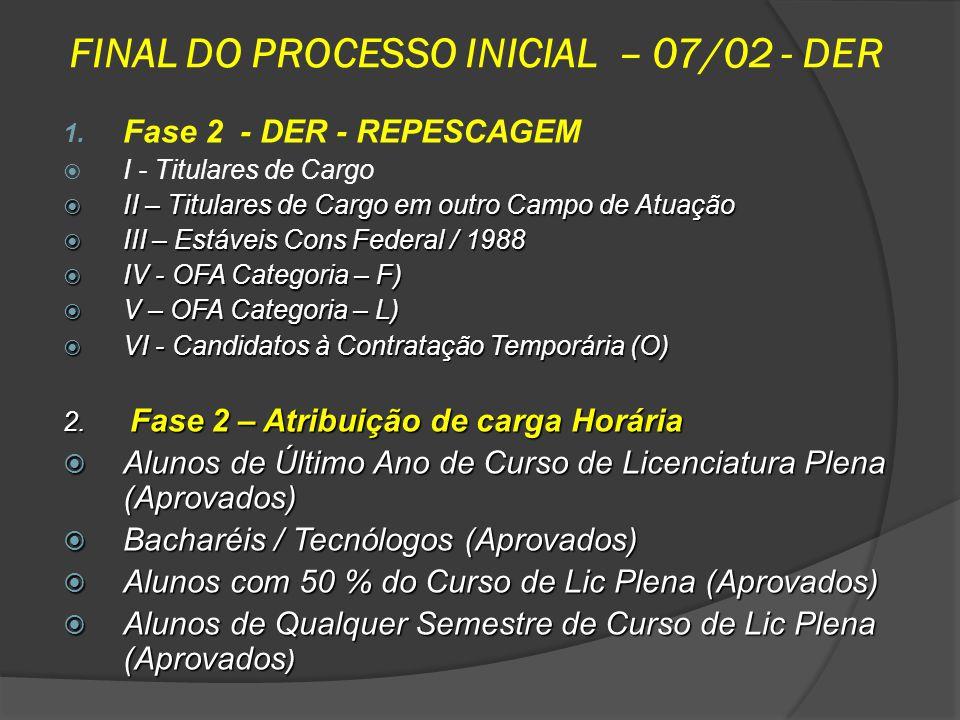 FINAL DO PROCESSO INICIAL – 07/02 - DER 1. Fase 2 - DER - REPESCAGEM I - Titulares de Cargo II – Titulares de Cargo em outro Campo de Atuação II – Tit