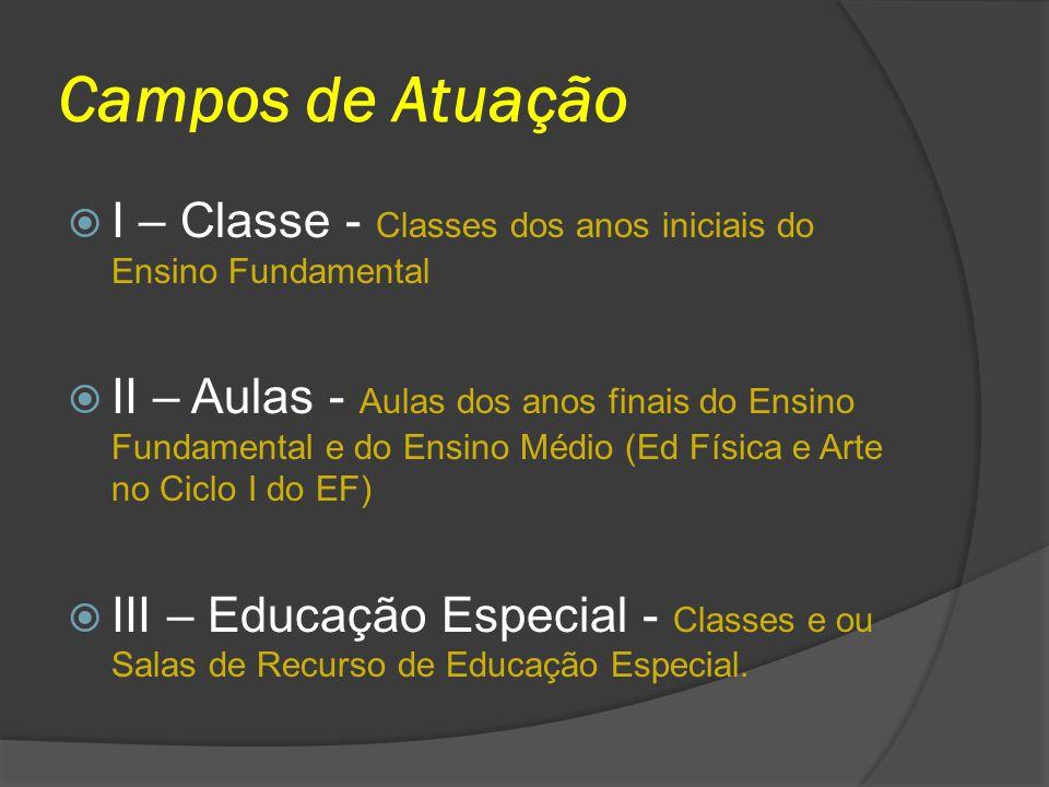 Campos de Atuação I – Classe - Classes dos anos iniciais do Ensino Fundamental II – Aulas - Aulas dos anos finais do Ensino Fundamental e do Ensino Mé