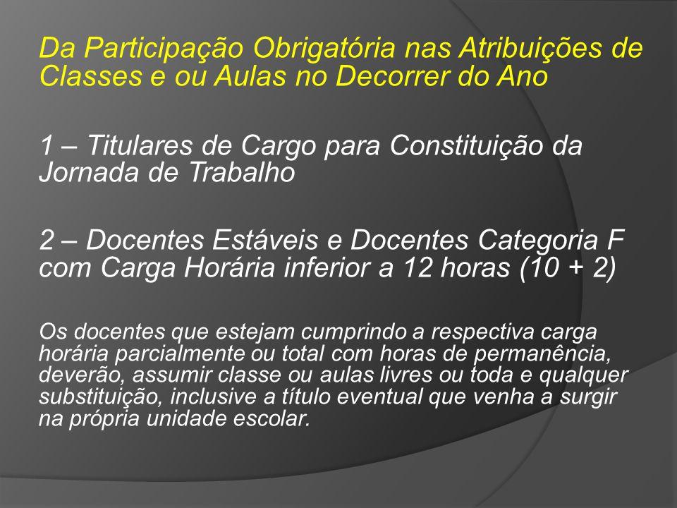 Da Participação Obrigatória nas Atribuições de Classes e ou Aulas no Decorrer do Ano 1 – Titulares de Cargo para Constituição da Jornada de Trabalho 2