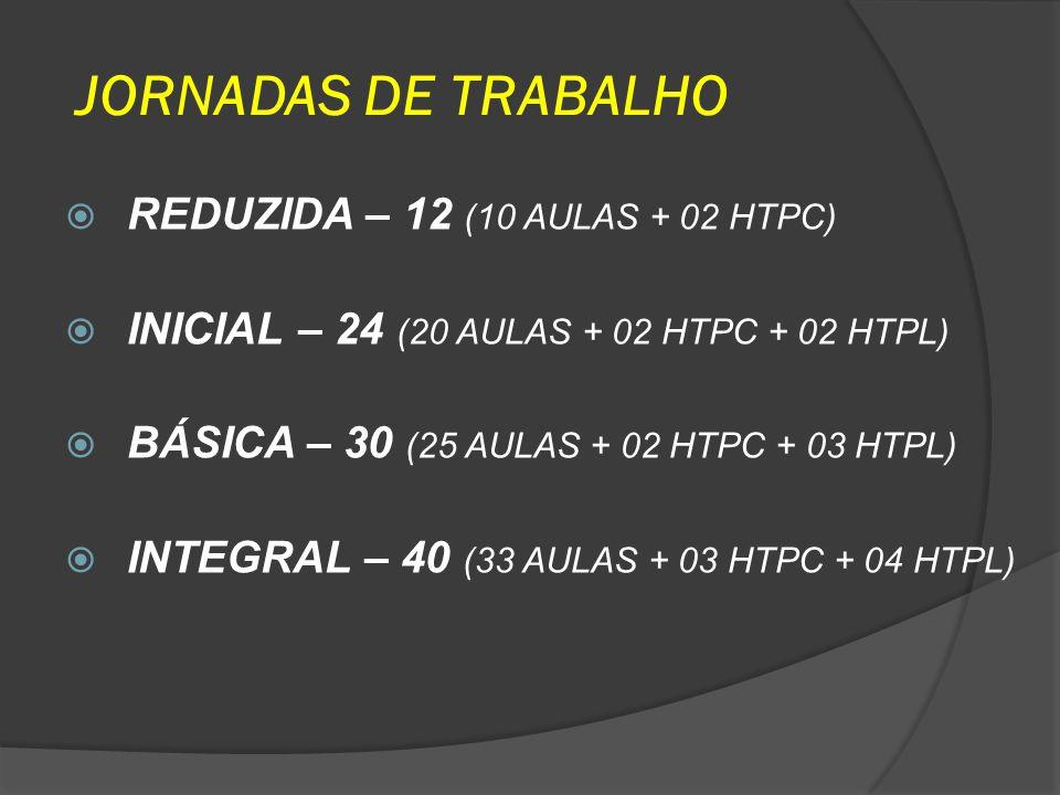 JORNADAS DE TRABALHO REDUZIDA – 12 (10 AULAS + 02 HTPC) INICIAL – 24 (20 AULAS + 02 HTPC + 02 HTPL) BÁSICA – 30 (25 AULAS + 02 HTPC + 03 HTPL) INTEGRA