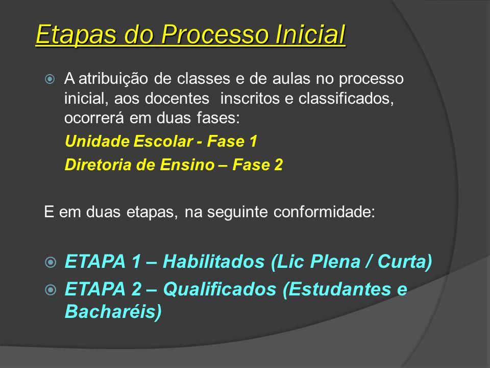 Etapas do Processo Inicial A atribuição de classes e de aulas no processo inicial, aos docentes inscritos e classificados, ocorrerá em duas fases: Uni