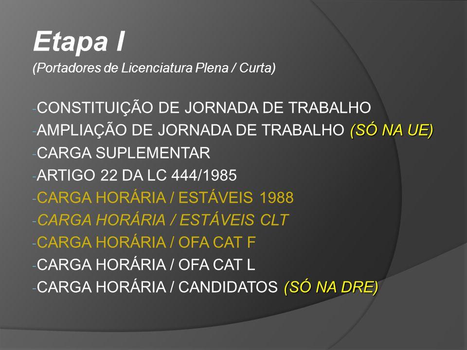 Etapa I (Portadores de Licenciatura Plena / Curta) - CONSTITUIÇÃO DE JORNADA DE TRABALHO (SÓ NA UE) - AMPLIAÇÃO DE JORNADA DE TRABALHO (SÓ NA UE) - CA