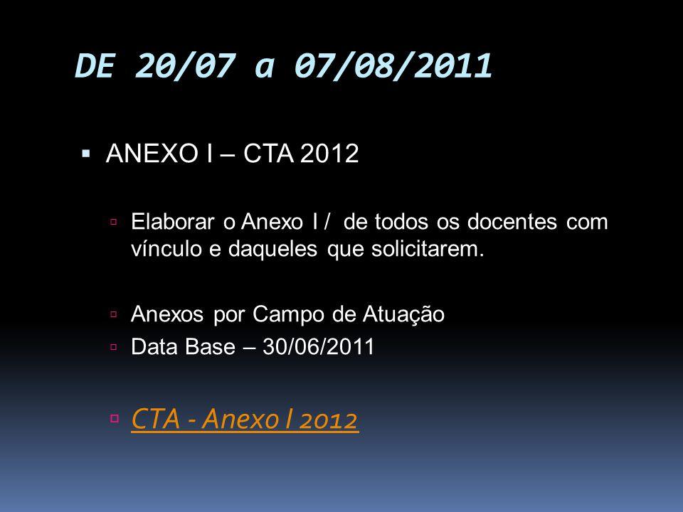 DE 20/07 a 07/08/2011 ANEXO I – CTA 2012 Elaborar o Anexo I / de todos os docentes com vínculo e daqueles que solicitarem. Anexos por Campo de Atuação