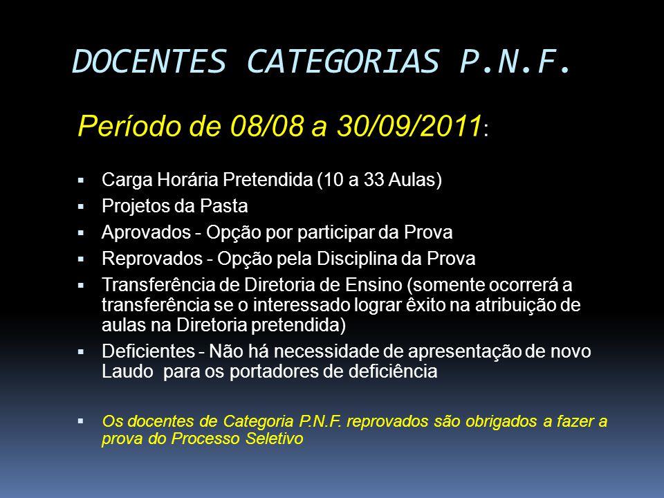 DOCENTES CATEGORIAS P.N.F. Período de 08/08 a 30/09/2011 : Carga Horária Pretendida (10 a 33 Aulas) Projetos da Pasta Aprovados - Opção por participar