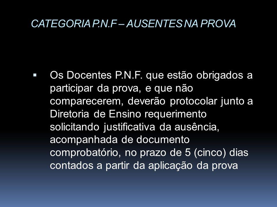 CATEGORIA P.N.F – AUSENTES NA PROVA Os Docentes P.N.F. que estão obrigados a participar da prova, e que não comparecerem, deverão protocolar junto a D