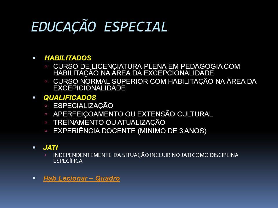 EDUCAÇÃO ESPECIAL H ABILITADOS CURSO DE LICENCIATURA PLENA EM PEDAGOGIA COM HABILITAÇÃO NA ÁREA DA EXCEPCIONALIDADE CURSO NORMAL SUPERIOR COM HABILITA