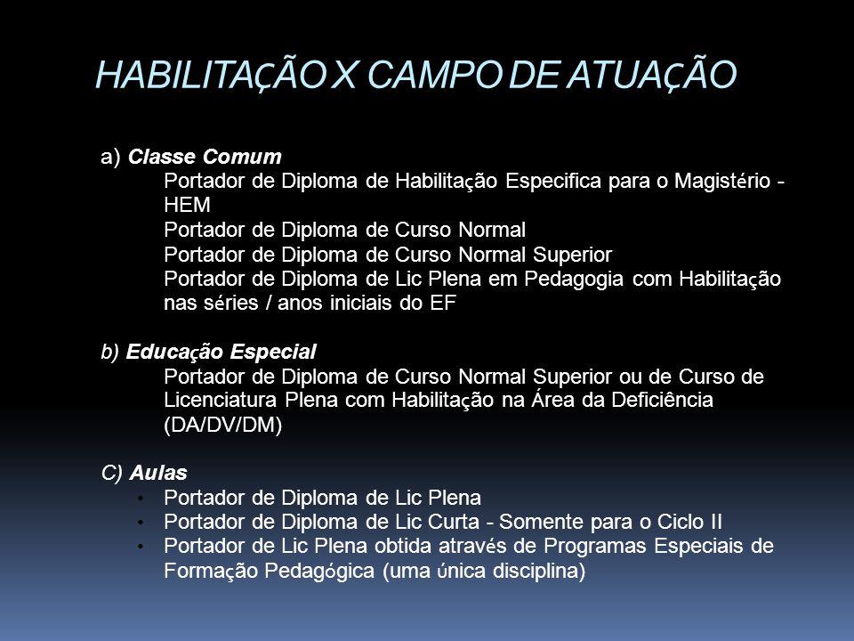 HABILITA Ç ÃO X CAMPO DE ATUA Ç ÃO a) Classe Comum Portador de Diploma de Habilita ç ão Especifica para o Magist é rio - HEM Portador de Diploma de Cu