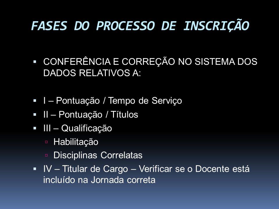 FASES DO PROCESSO DE INSCRIÇÃO CONFERÊNCIA E CORREÇÃO NO SISTEMA DOS DADOS RELATIVOS A: I – Pontuação / Tempo de Serviço II – Pontuação / Títulos III