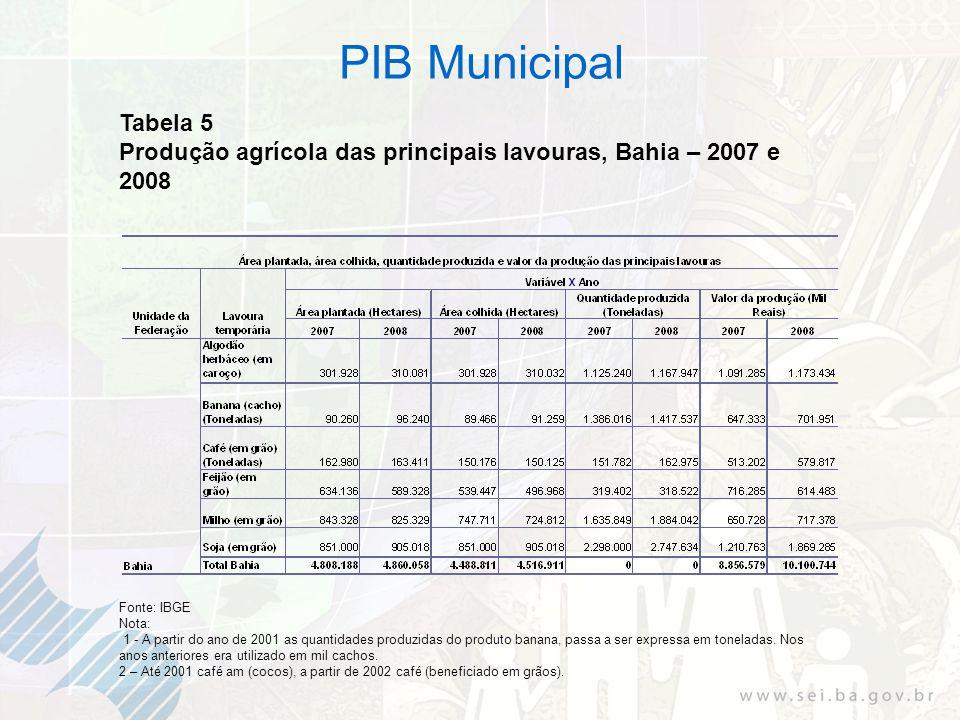 Tabela 5 Produção agrícola das principais lavouras, Bahia – 2007 e 2008 Fonte: IBGE Nota: 1 - A partir do ano de 2001 as quantidades produzidas do pro