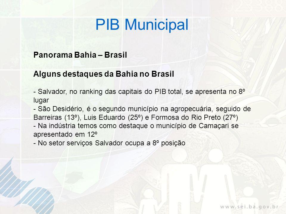 PIB Municipal Panorama Bahia – Brasil Alguns destaques da Bahia no Brasil - Salvador, no ranking das capitais do PIB total, se apresenta no 8º lugar -