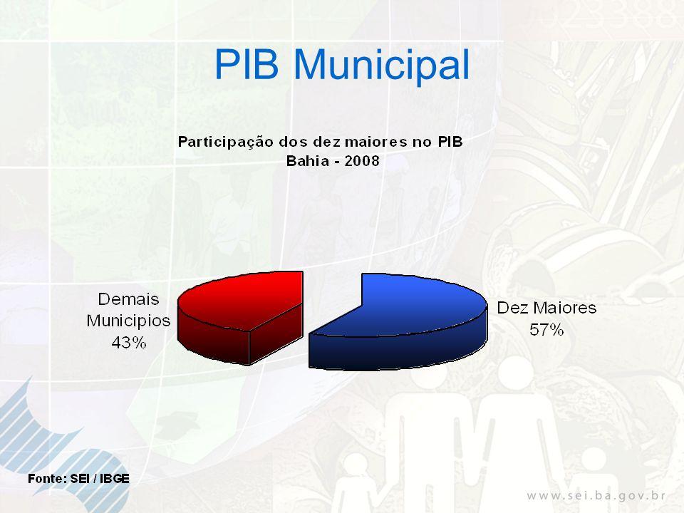 Tabela 5 Produção agrícola das principais lavouras, Bahia – 2007 e 2008 Fonte: IBGE Nota: 1 - A partir do ano de 2001 as quantidades produzidas do produto banana, passa a ser expressa em toneladas.