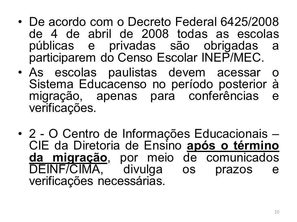 De acordo com o Decreto Federal 6425/2008 de 4 de abril de 2008 todas as escolas públicas e privadas são obrigadas a participarem do Censo Escolar INE