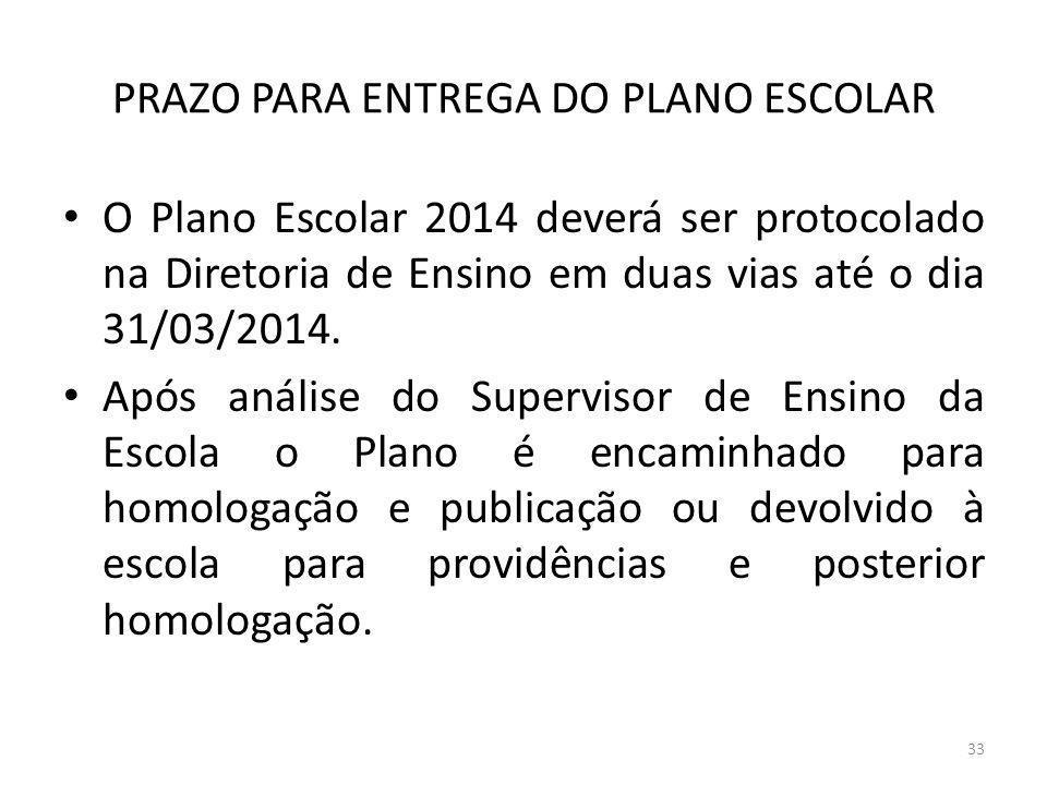 PRAZO PARA ENTREGA DO PLANO ESCOLAR O Plano Escolar 2014 deverá ser protocolado na Diretoria de Ensino em duas vias até o dia 31/03/2014. Após análise