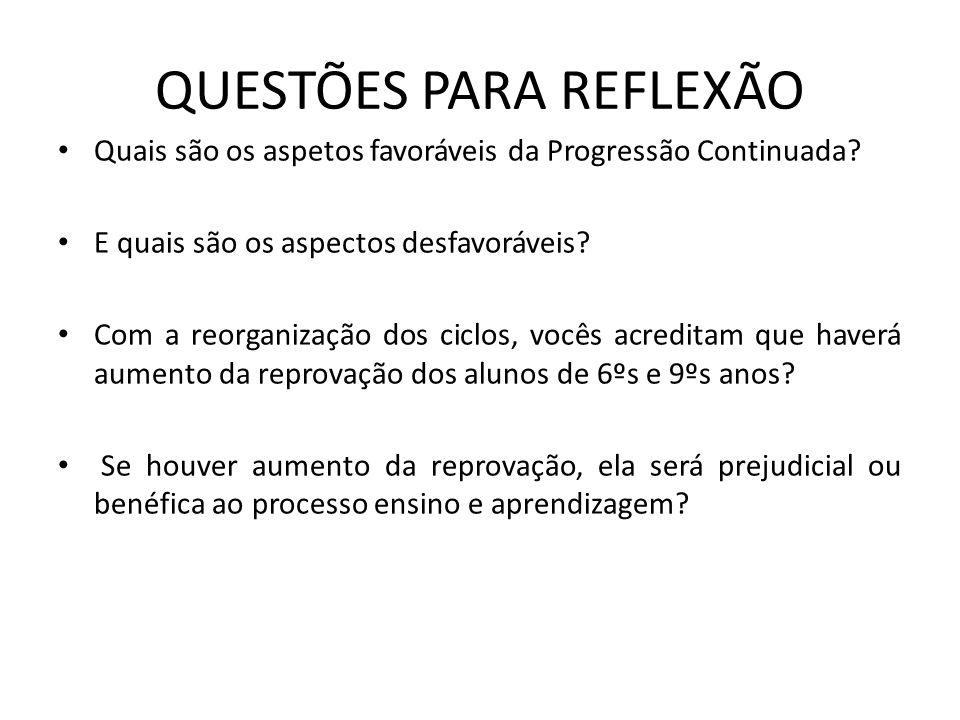 QUESTÕES PARA REFLEXÃO Quais são os aspetos favoráveis da Progressão Continuada.