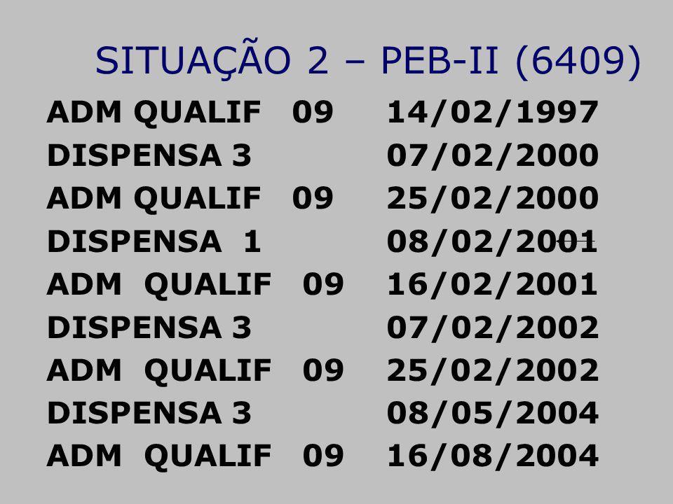 SITUAÇÃO 2 – PEB-II (6409) ADM QUALIF 09 14/02/1997 DISPENSA 3 07/02/2000 ADM QUALIF 09 25/02/2000 DISPENSA 1 08/02/2001 ADM QUALIF 09 16/02/2001 DISP