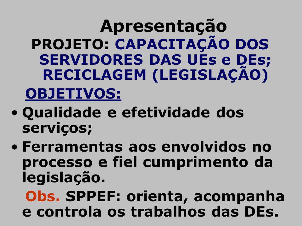 Apresentação PROJETO: CAPACITAÇÃO DOS SERVIDORES DAS UEs e DEs; RECICLAGEM (LEGISLAÇÃO) OBJETIVOS: Qualidade e efetividade dos serviços; Ferramentas a