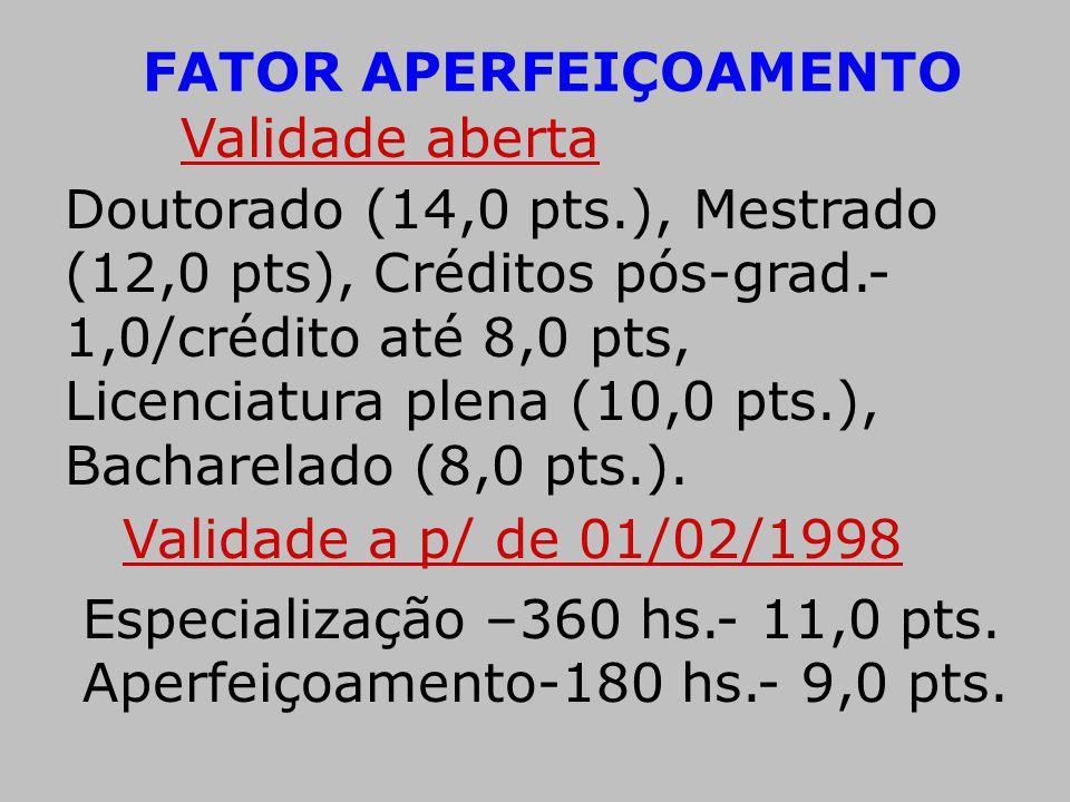 Validade aberta Doutorado (14,0 pts.), Mestrado (12,0 pts), Créditos pós-grad.- 1,0/crédito até 8,0 pts, Licenciatura plena (10,0 pts.), Bacharelado (