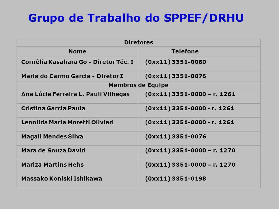 Grupo de Trabalho do SPPEF/DRHU Diretores Nome Telefone Cornélia Kasahara Go - Diretor Téc. I (0xx11) 3351-0080 Maria do Carmo Garcia - Diretor I (0xx