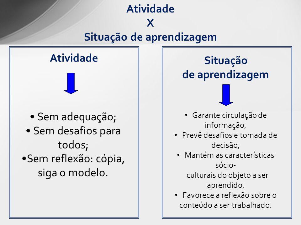 Atividade X Situação de aprendizagem Atividade Sem adequação; Sem desafios para todos; Sem reflexão: cópia, siga o modelo. Garante circulação de infor