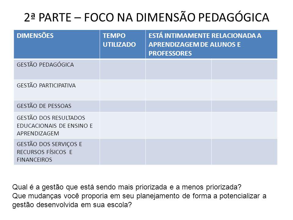 2ª PARTE – FOCO NA DIMENSÃO PEDAGÓGICA DIMENSÕESTEMPO UTILIZADO ESTÁ INTIMAMENTE RELACIONADA A APRENDIZAGEM DE ALUNOS E PROFESSORES GESTÃO PEDAGÓGICA GESTÃO PARTICIPATIVA GESTÃO DE PESSOAS GESTÃO DOS RESULTADOS EDUCACIONAIS DE ENSINO E APRENDIZAGEM GESTÃO DOS SERVIÇOS E RECURSOS FÍSICOS E FINANCEIROS Qual é a gestão que está sendo mais priorizada e a menos priorizada.