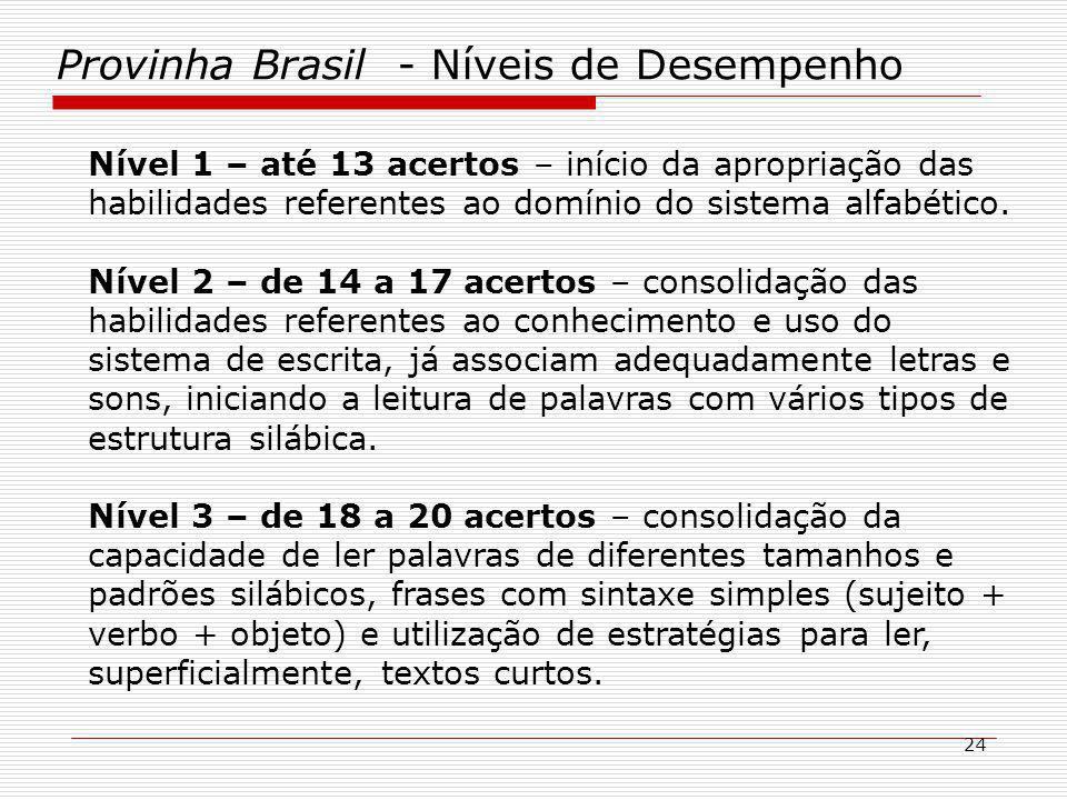 24 Provinha Brasil - Níveis de Desempenho Nível 1 – até 13 acertos – início da apropriação das habilidades referentes ao domínio do sistema alfabético.