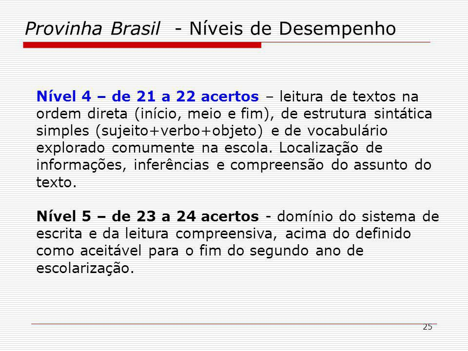 25 Provinha Brasil - Níveis de Desempenho Nível 4 – de 21 a 22 acertos – leitura de textos na ordem direta (início, meio e fim), de estrutura sintática simples (sujeito+verbo+objeto) e de vocabulário explorado comumente na escola.