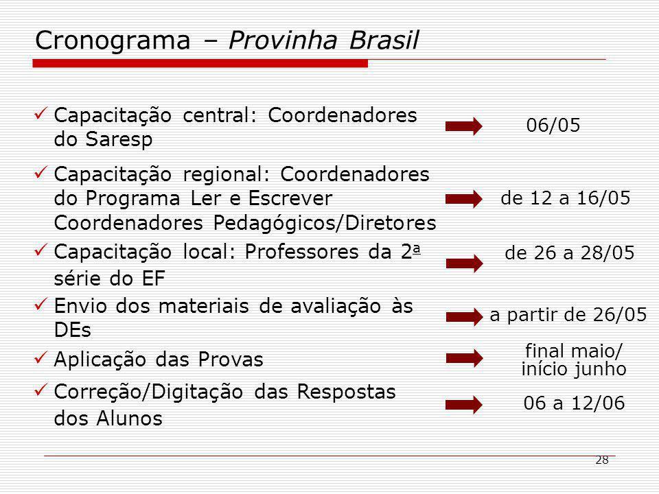 28 Cronograma – Provinha Brasil 06 a 12/06 Correção/Digitação das Respostas dos Alunos final maio/ início junho Aplicação das Provas a partir de 26/05 Envio dos materiais de avaliação às DEs de 26 a 28/05 Capacitação local: Professores da 2 a série do EF de 12 a 16/05 Capacitação regional: Coordenadores do Programa Ler e Escrever Coordenadores Pedagógicos/Diretores 06/05 Capacitação central: Coordenadores do Saresp