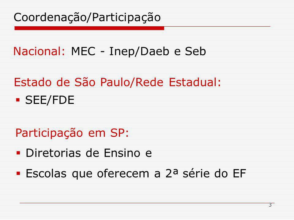 3 Coordenação/Participação Nacional: MEC - Inep/Daeb e Seb Estado de São Paulo/Rede Estadual: Participação em SP: SEE/FDE Diretorias de Ensino e Escolas que oferecem a 2ª série do EF