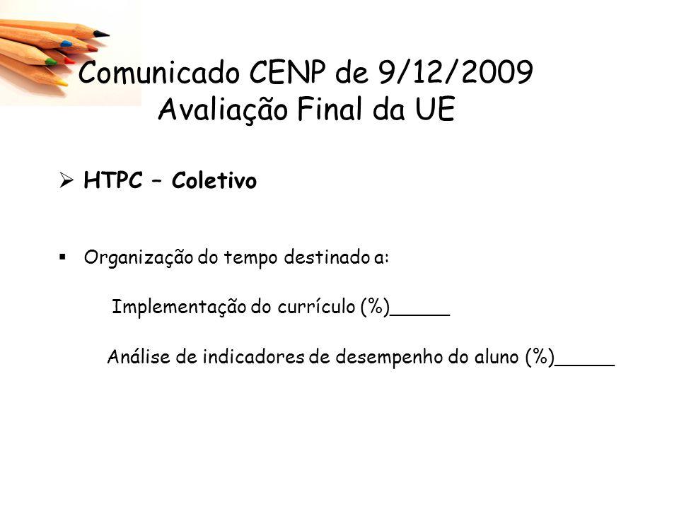 HTPC – Coletivo Organização do tempo destinado a: Implementação do currículo (%)_____ Análise de indicadores de desempenho do aluno (%)_____