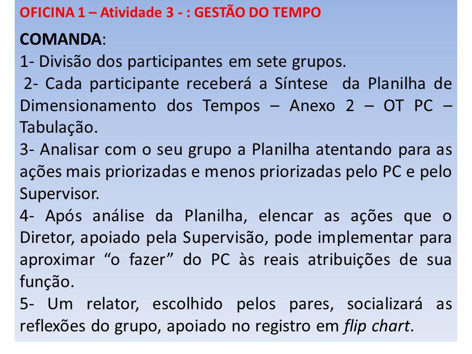 OFICINA 1 – Atividade 3 - : GESTÃO DO TEMPO COMANDA: 1- Divisão dos participantes em sete grupos. 2- Cada participante receberá a Síntese da Planilha