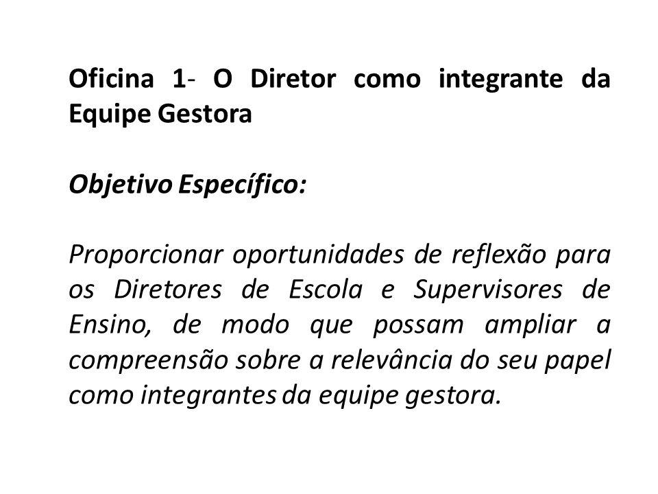Oficina 1- O Diretor como integrante da Equipe Gestora Objetivo Específico: Proporcionar oportunidades de reflexão para os Diretores de Escola e Super