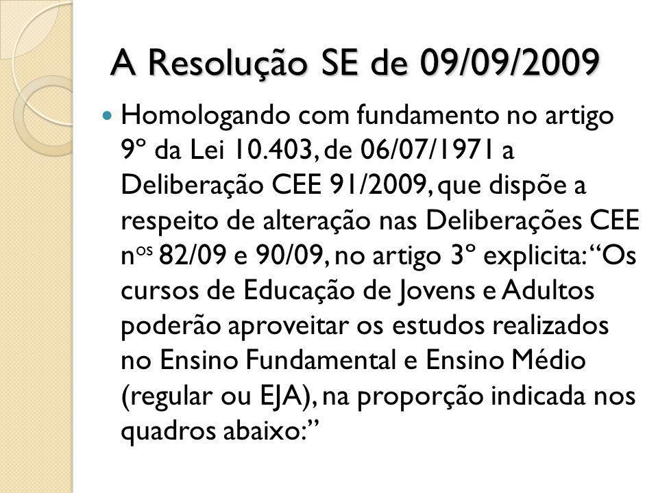 A Resolução SE de 09/09/2009 Homologando com fundamento no artigo 9º da Lei 10.403, de 06/07/1971 a Deliberação CEE 91/2009, que dispõe a respeito de alteração nas Deliberações CEE n os 82/09 e 90/09, no artigo 3º explicita: Os cursos de Educação de Jovens e Adultos poderão aproveitar os estudos realizados no Ensino Fundamental e Ensino Médio (regular ou EJA), na proporção indicada nos quadros abaixo:
