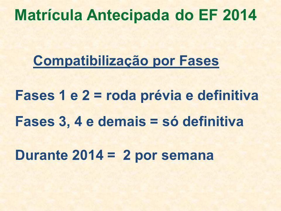 Fases 1 e 2 = roda prévia e definitiva Fases 3, 4 e demais = só definitiva Durante 2014 = 2 por semana Compatibilização por Fases Matrícula Antecipada do EF 2014