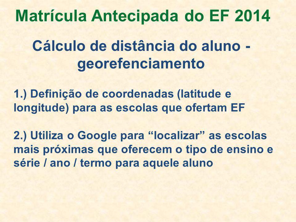1.) Definição de coordenadas (latitude e longitude) para as escolas que ofertam EF 2.) Utiliza o Google para localizar as escolas mais próximas que oferecem o tipo de ensino e série / ano / termo para aquele aluno Cálculo de distância do aluno - georefenciamento Matrícula Antecipada do EF 2014