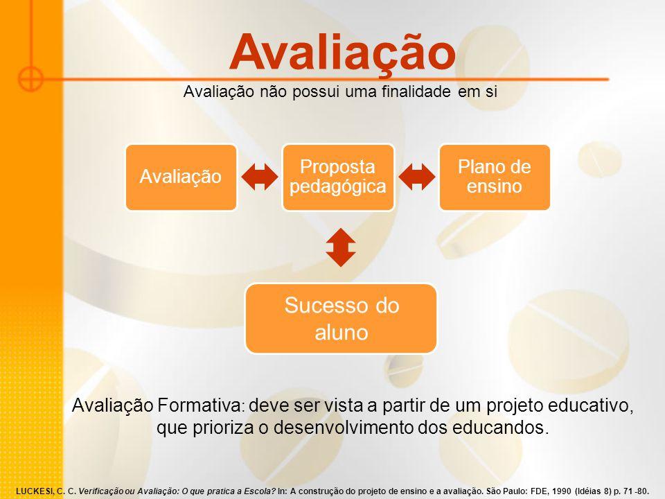 LUCKESI, C. C. Verificação ou Avaliação: O que pratica a Escola? In: A construção do projeto de ensino e a avaliação. São Paulo: FDE, 1990 (Idéias 8)