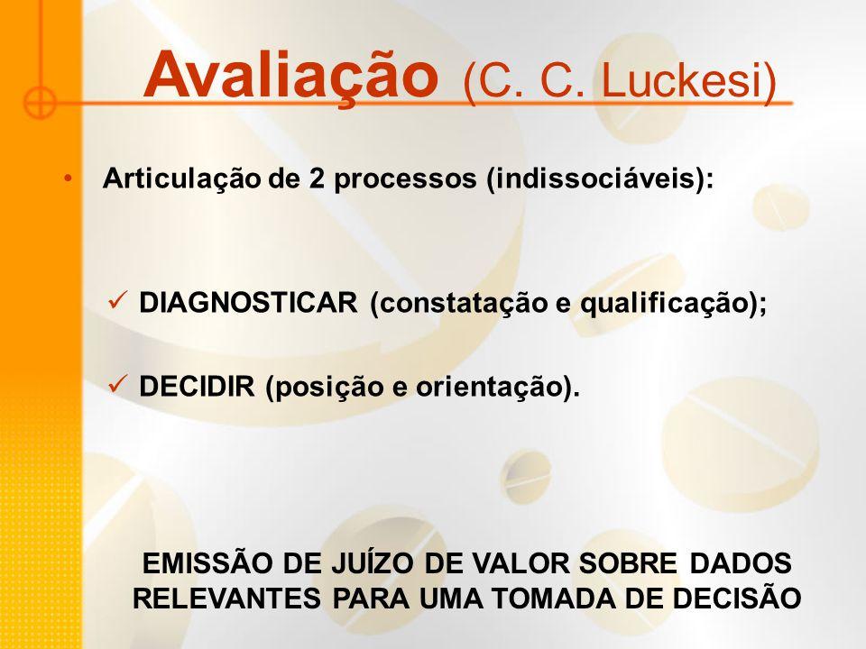 Avaliação (C. C. Luckesi) Articulação de 2 processos (indissociáveis): DIAGNOSTICAR (constatação e qualificação); DECIDIR (posição e orientação). EMIS