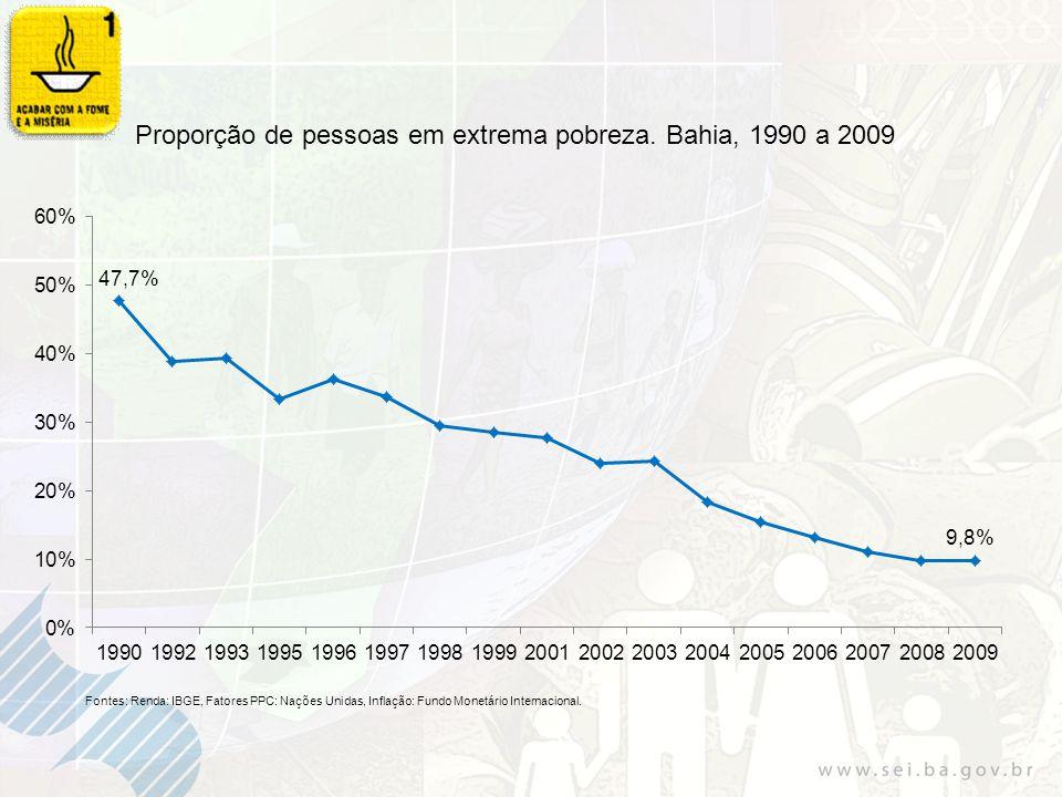 Número e áreas das Unidades de Conservação (UCs) Federais. Bahia, 1999 a 2009 Fonte: Ibama.