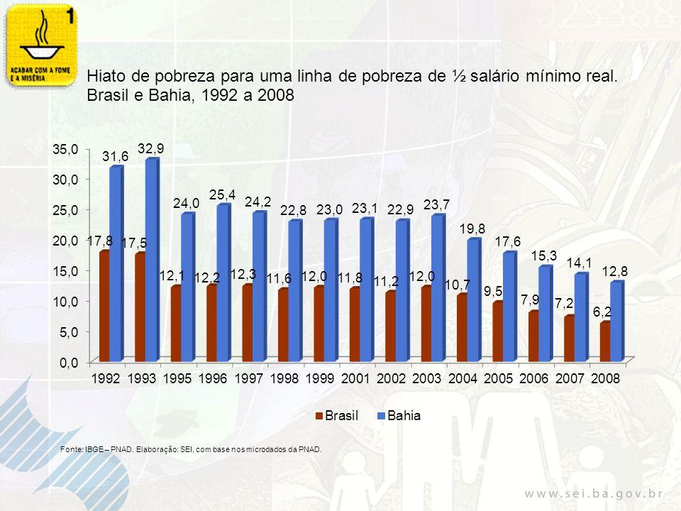 Percentual da oferta interna de energia em energia renovável e não-renovável.