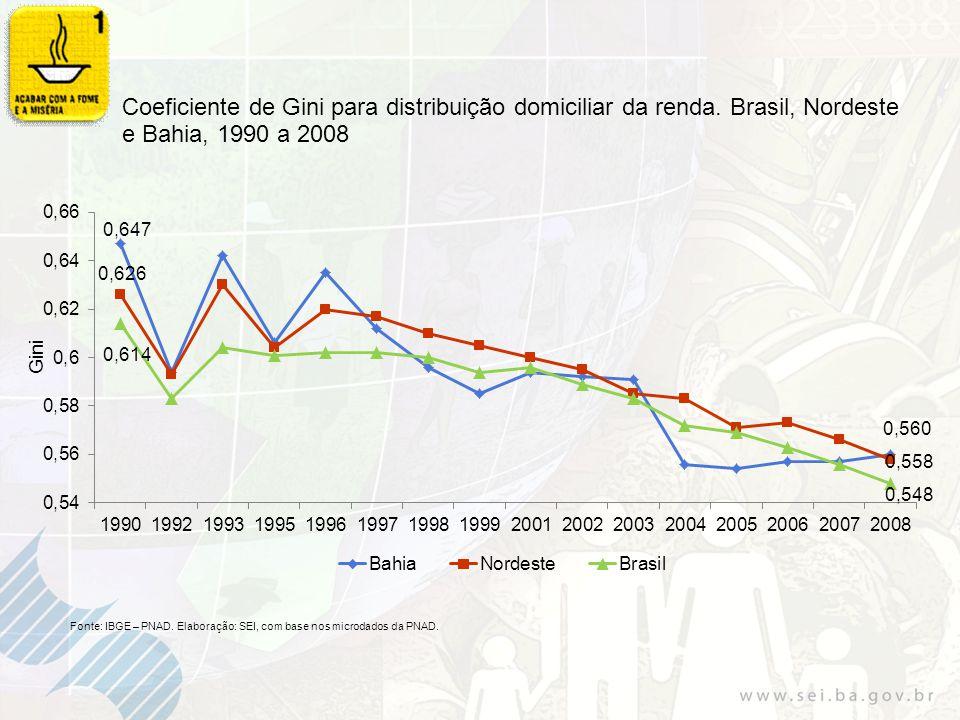 Proporção de cobertura por consultas de acompanhamento pré-natal.